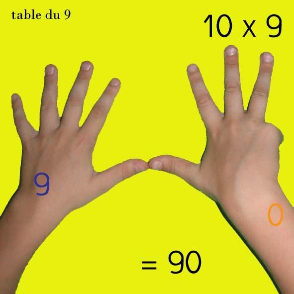 Table du 9