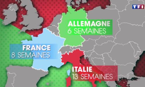 Vacances trop longues ? Reportage TF1