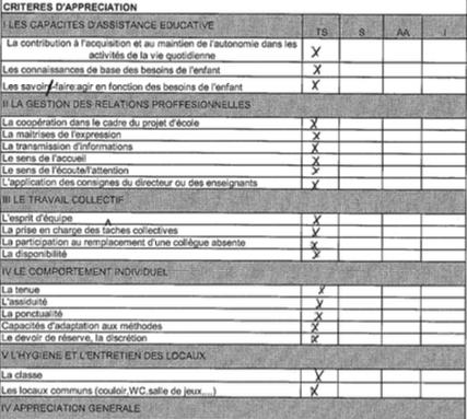 evaluation atsem.png