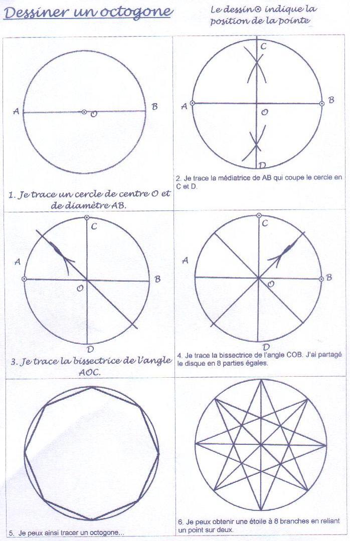 Programme De Construction étoile Mathématiques Forums